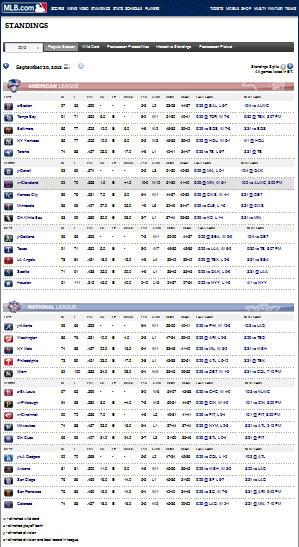 MLB Standings